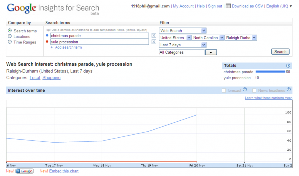 Christmas vs. Yule in Google