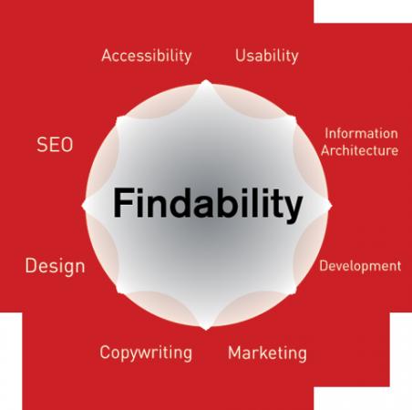 findability-flower-aarron-walter